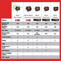 Milwaukee 3521-21 REDLITHIUM USB Rechargeable Green Cross Line Laser image number 6