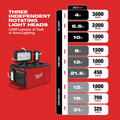 Milwaukee 2357-20 M18 PACKOUT Lithium-Ion Cordless Light/Charger (Tool Only) image number 7