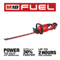 Milwaukee 2726-20 M18 FUEL Brushless Lithium-Ion Cordless Hedge Trimmer (Tool Only) image number 2