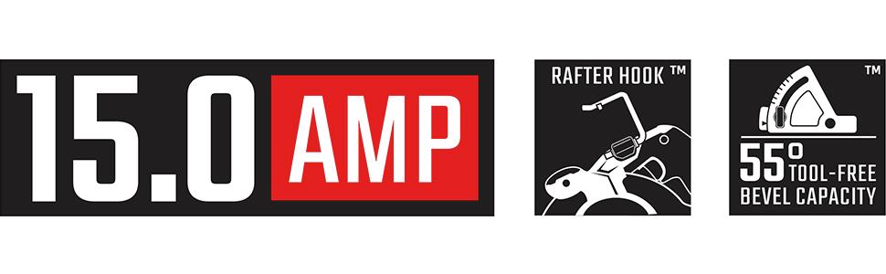 15.0 Amp
