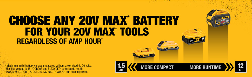 Flexible 20V MAX battery options ranging from lightweight to long runtime