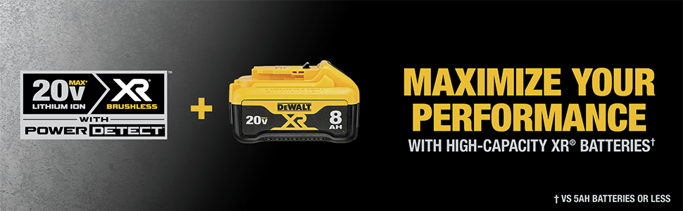 Maximize Your Performance