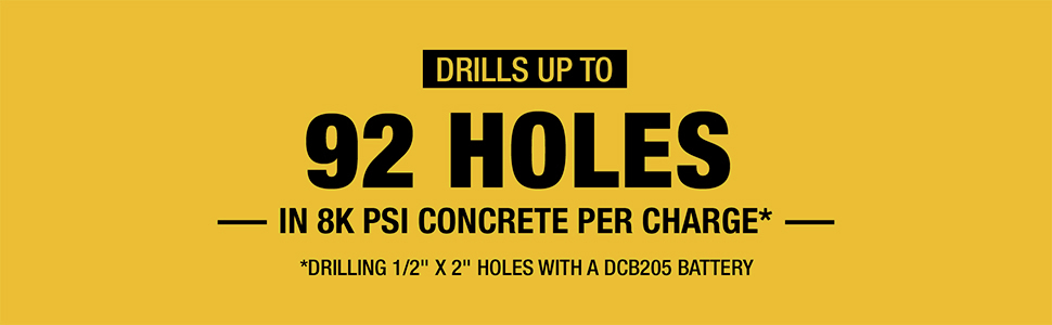 Drill Up To 92 Holes In 8K PSI Concrete Per Charge