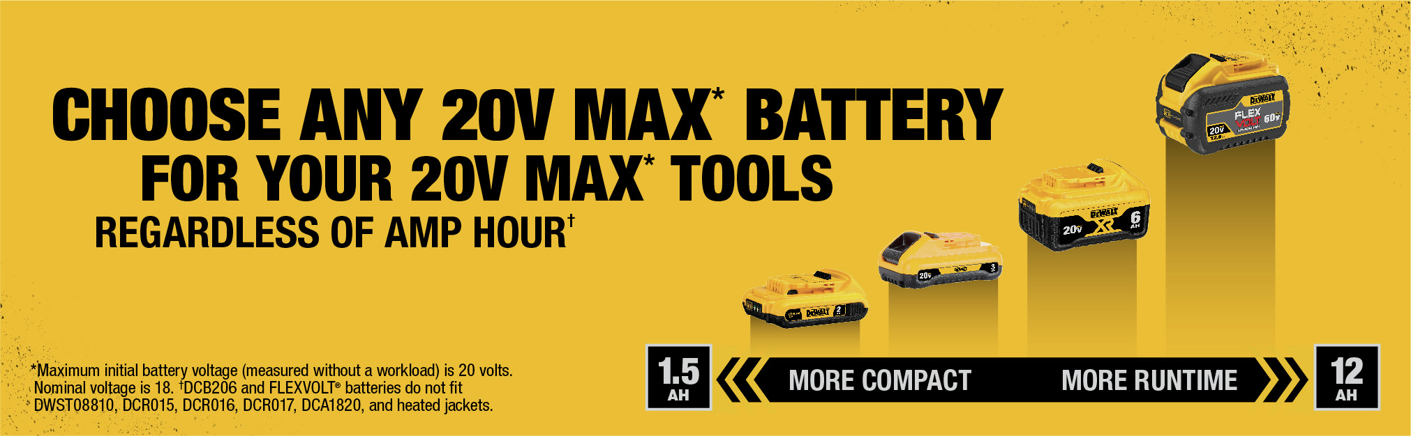 Choose Any 20V MAX Battery for your 20V MAX Tools