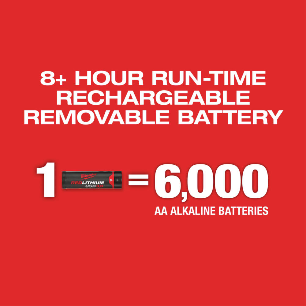REDLITHIUM USB 3 Ah battery delivers over 15 hours of runtime