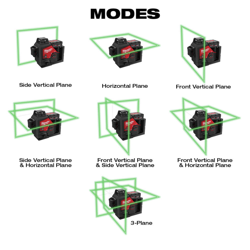 Seven modes to suit any situation