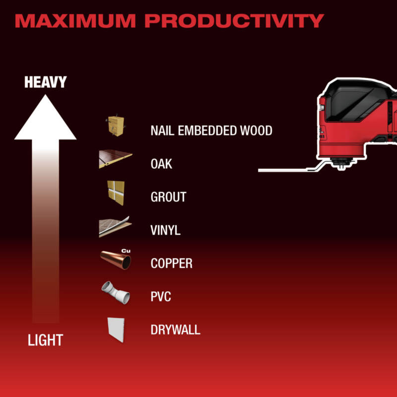 Complete demanding applications with ease, such as large cuts through hardwoods and nail embedded wood, pushing the limits of what a multipurpose oscillating tool can do