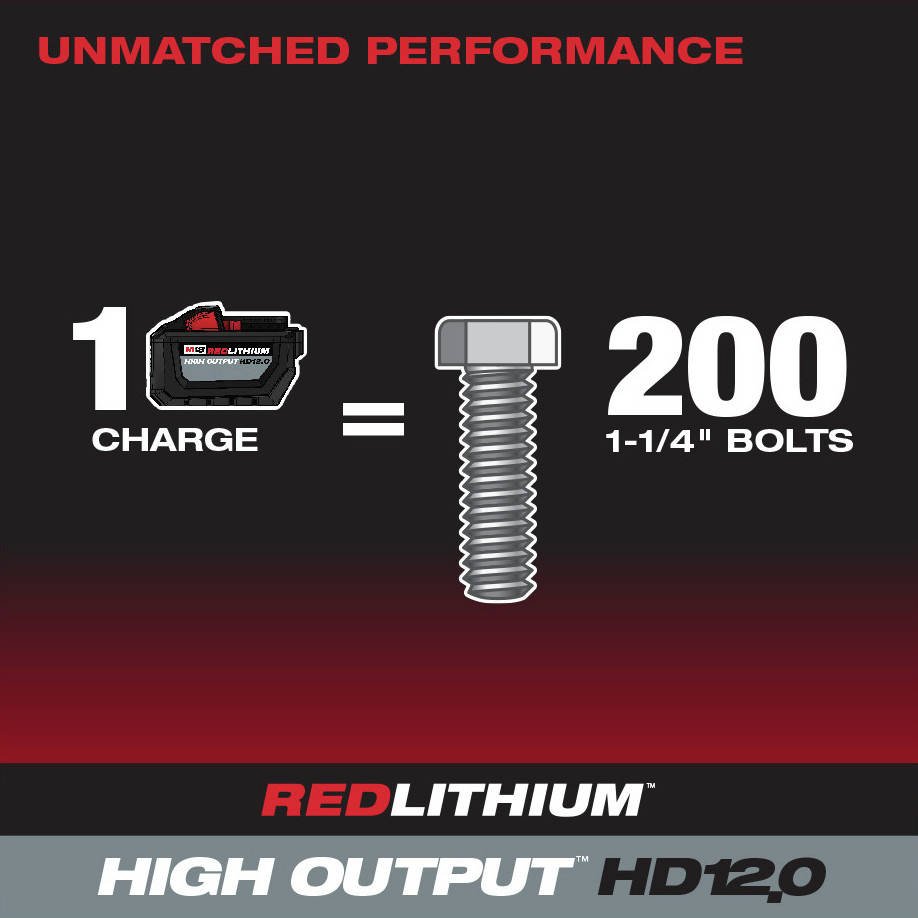 HD12 HIGH OUTPUT Battery delivers runtime to install Up To 200 1-1/4 in Bolts