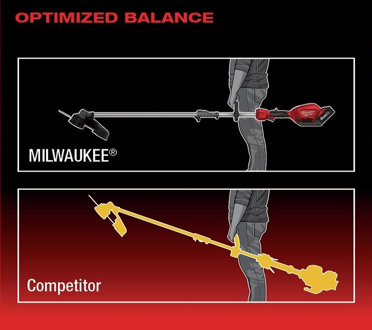 Optimized Balance