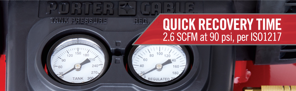 Quick recovery time with 2.6 scfm at 90 psi per ISO1217
